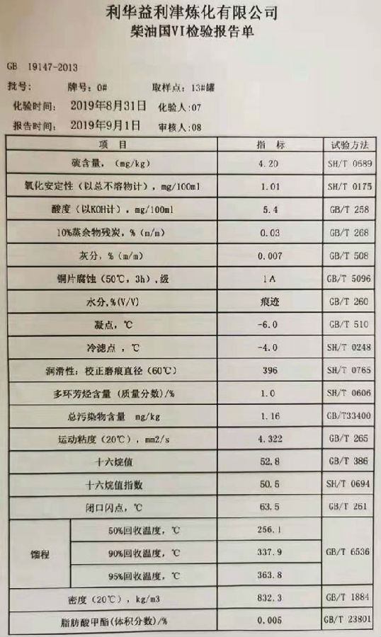 9月东营利津炼化国六0#柴油化验单