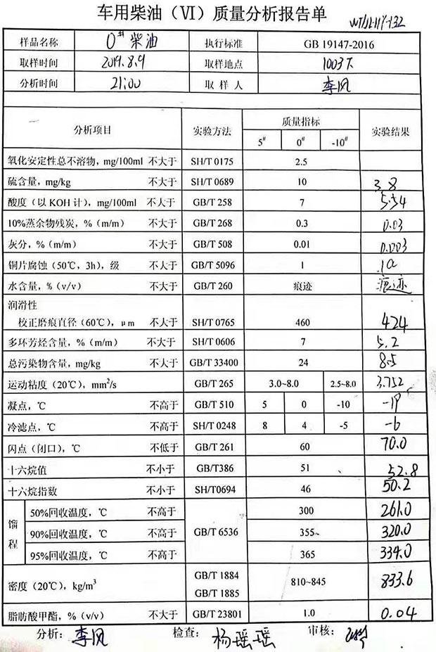 东营万通石化南厂国六0#柴油化验单及样品