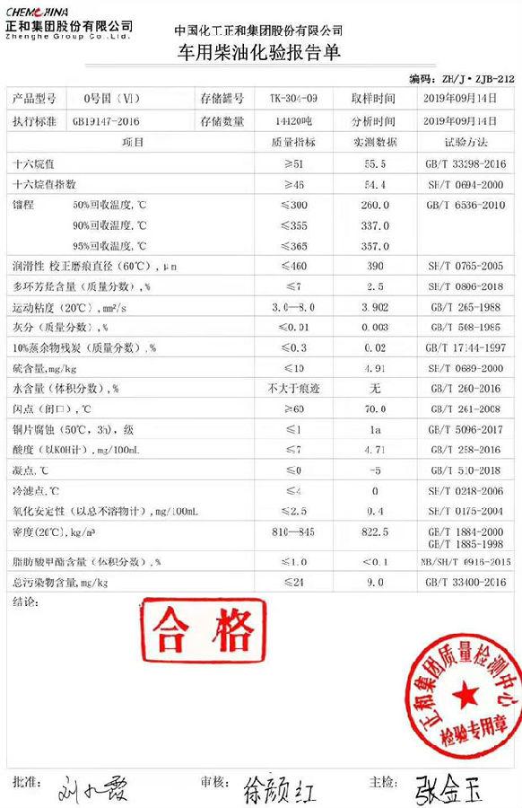 9月东营正和石化国六0#柴油化验单