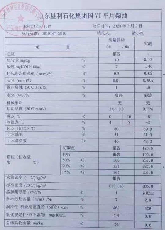 7月东营垦利石化国六0#柴油化验单